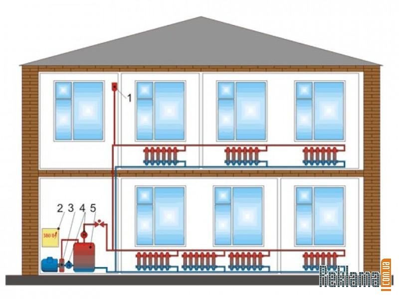 Отопление в двухэтажном частном доме своими руками видео