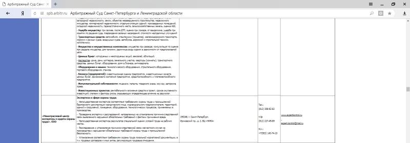 Несчастный случай-экспертизы-расследования в Санкт-Петербруге